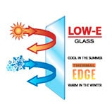 LowE Glass (Standard)